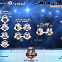 SLM – Grenoble rejoint Rouen en finale des Playoffs